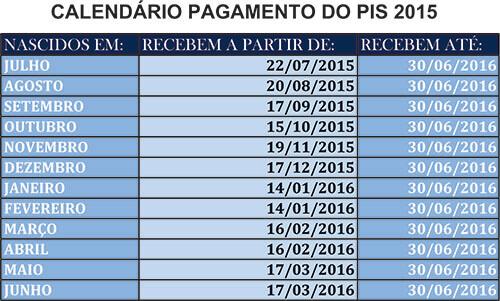 calendario tabela PIS 2015