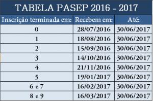 Calendário Pasep 2016 2017