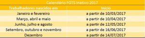 Calendário FGTS Inativo 2017
