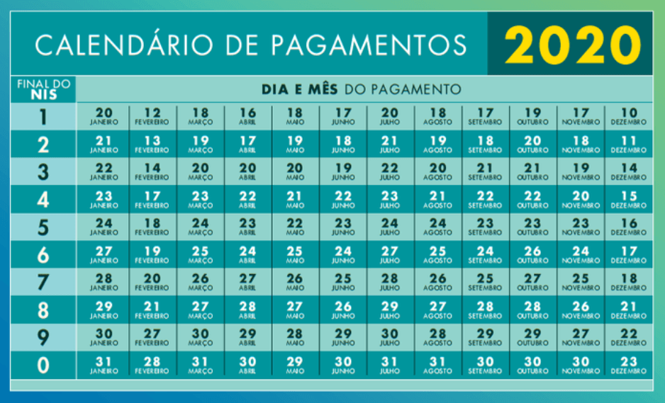 calendario bolsa familia 2020