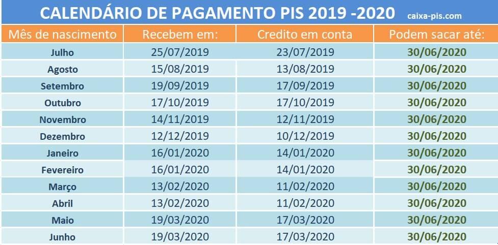 calendario abono salarial 2019 2020