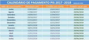 tabela do PIS 2018