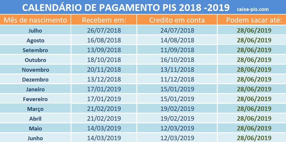 calendario abono salarial 2018 2019