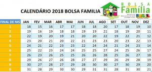 calendario de pagamento 2018 do Bolsa Familia