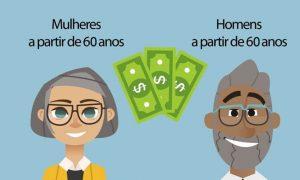idade cotas do PIS aposentados